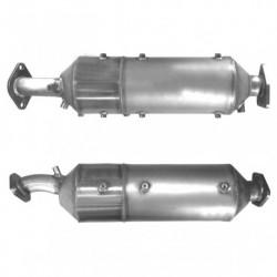 Filtre à particules (FAP) pour HYUNDAI SANTA FE 2.2 CRDi (moteur : D4EB)